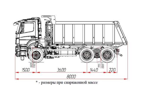 """САМОСВАЛ КАМАЗ 6520 ЛЮКС 6520-001-49 (B5) """"ЛЮКС"""" – фото 3"""