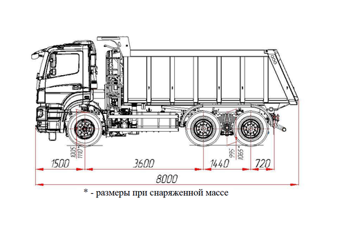 """САМОСВАЛ КАМАЗ 6520 ЛЮКС 6520-001-49 (B5) """"ЛЮКС"""" – фото 6"""