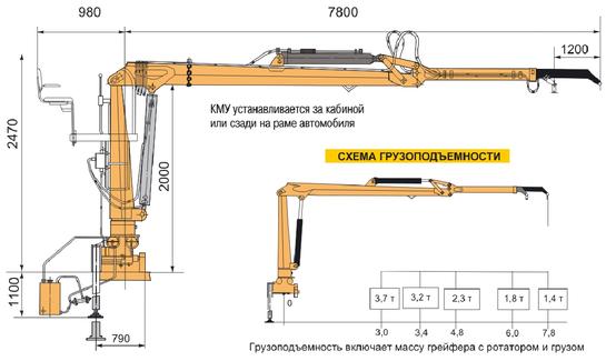 ЛОМОВОЗ КАМАЗ 65115-3094-50 С МАЙМАН-110S – фото 4