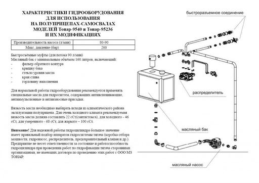 Полуприцеп самосвал ТОНАР  с боковой разгрузкой Тонар SSH4-40 – фото 4