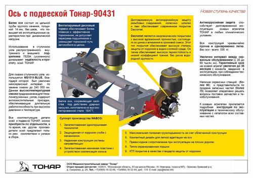 Полуприцеп изотермический Тонар-97863 (36 евро палет) – фото 9