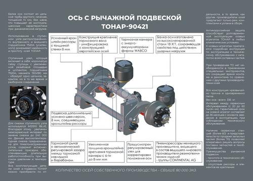 Самосвальный прицеп Тонар SP2-11 – фото 3