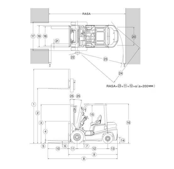 Дизельный вилочный погрузчик TCM FHD15T3Z – фото 2